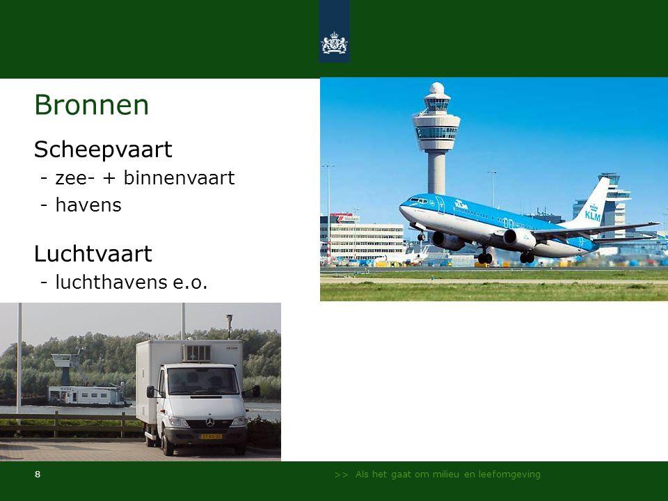 Bronnen Scheepvaart Luchtvaart - zee- + binnenvaart - havens