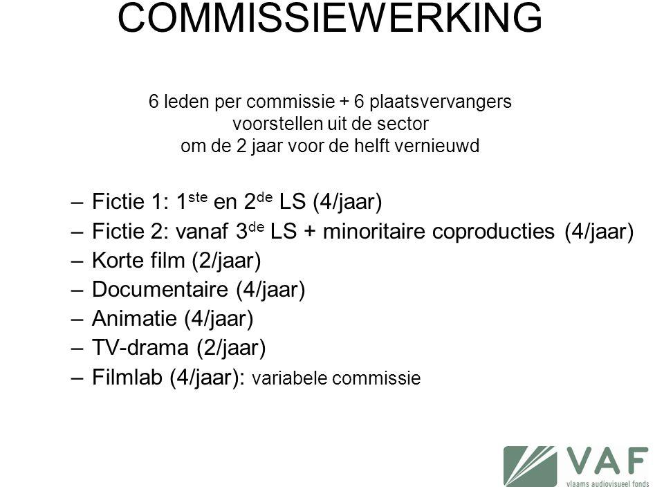 COMMISSIEWERKING 6 leden per commissie + 6 plaatsvervangers voorstellen uit de sector om de 2 jaar voor de helft vernieuwd