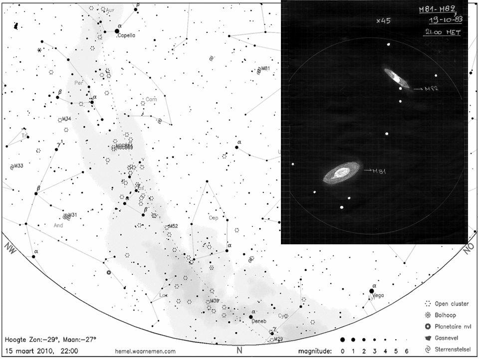 Klik: M81 en M82: