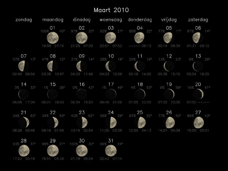 Maanstanden Volle maan: 1 maarrt Laatste kwartier: 7 maart