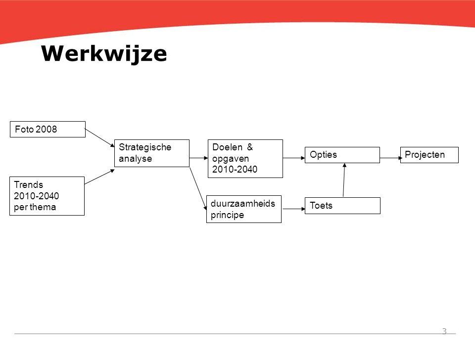 Werkwijze Foto 2008 Strategische analyse Doelen & opgaven 2010-2040