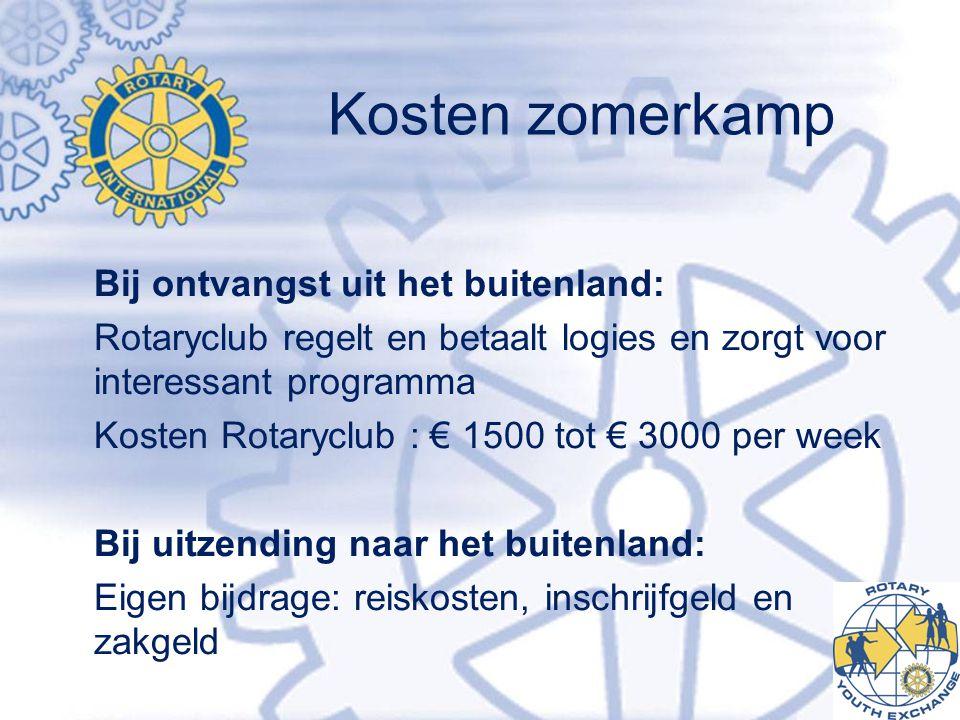 Kosten zomerkamp Bij ontvangst uit het buitenland: