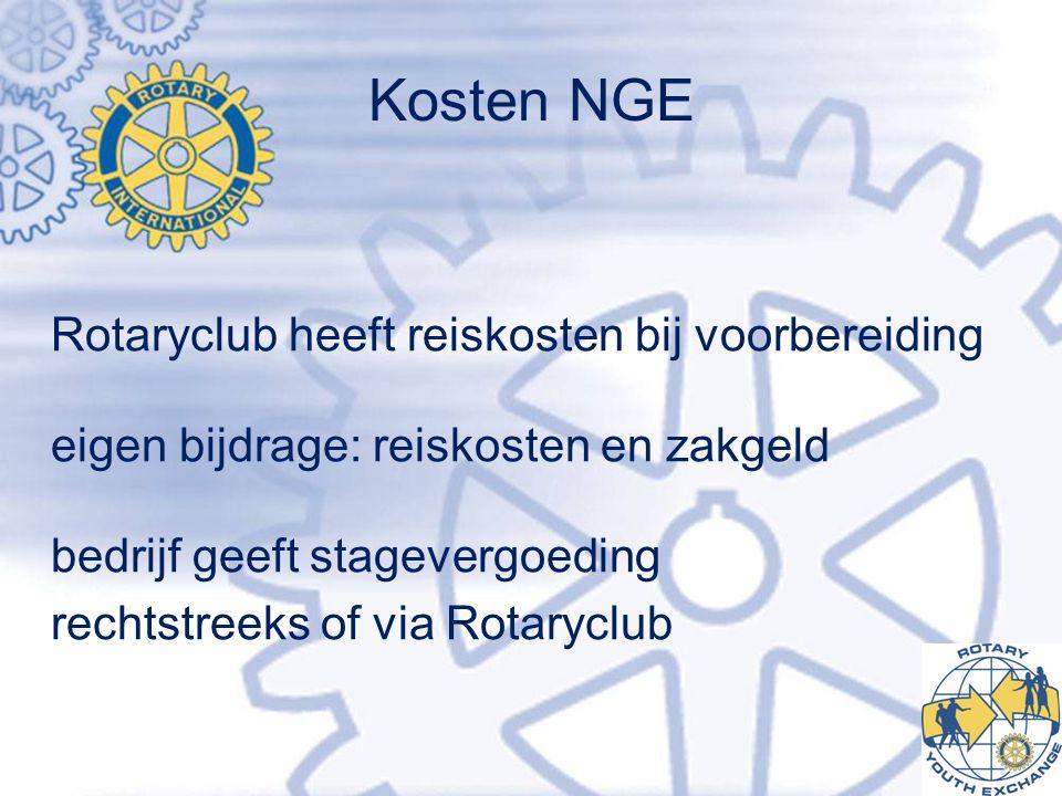 Kosten NGE Rotaryclub heeft reiskosten bij voorbereiding