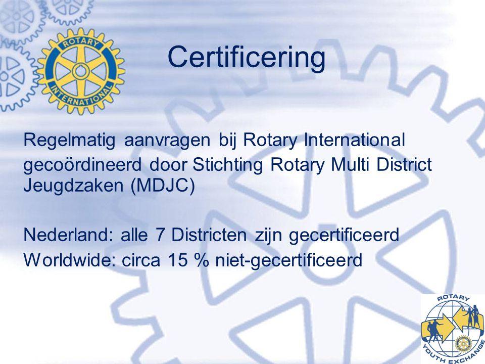 Certificering Regelmatig aanvragen bij Rotary International