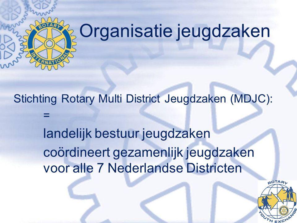 Organisatie jeugdzaken