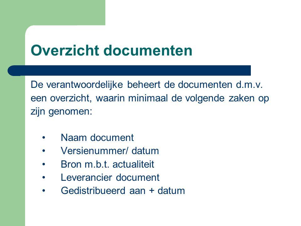 Overzicht documenten De verantwoordelijke beheert de documenten d.m.v.