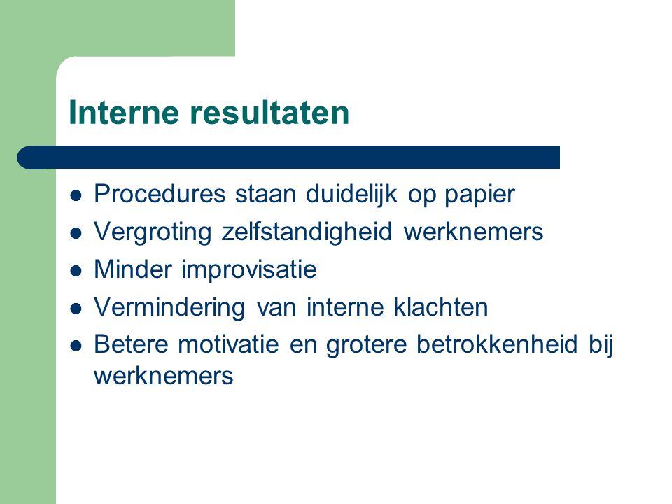 Interne resultaten Procedures staan duidelijk op papier