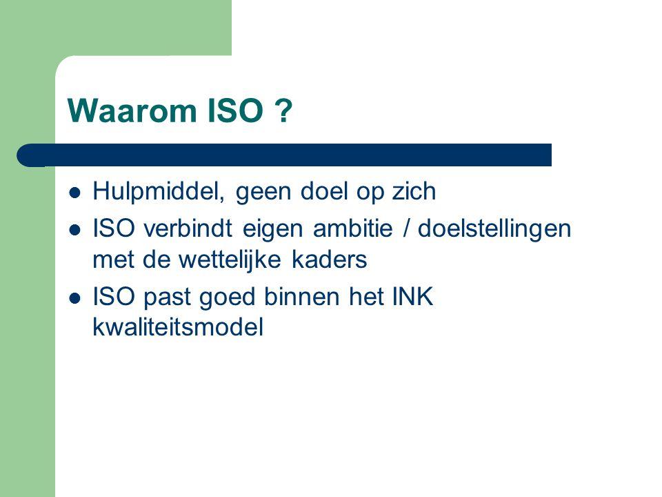 Waarom ISO Hulpmiddel, geen doel op zich