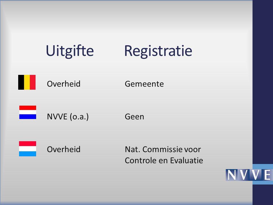 Uitgifte Registratie Overheid Gemeente NVVE (o.a.) Geen