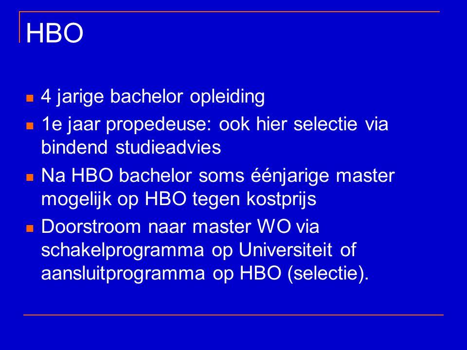 HBO 4 jarige bachelor opleiding