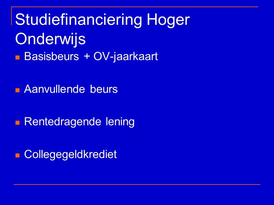 Studiefinanciering Hoger Onderwijs