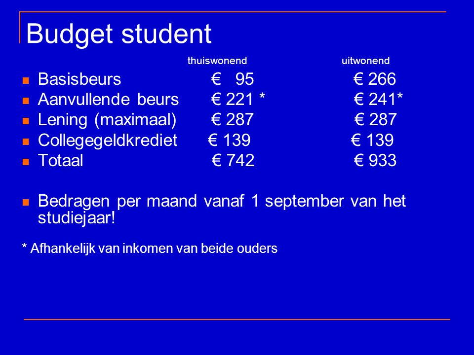 Budget student thuiswonend uitwonend Basisbeurs € 95 € 266