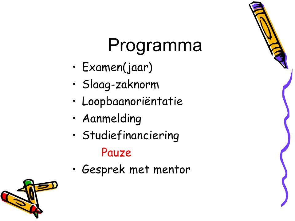Programma Examen(jaar) Slaag-zaknorm Loopbaanoriëntatie Aanmelding