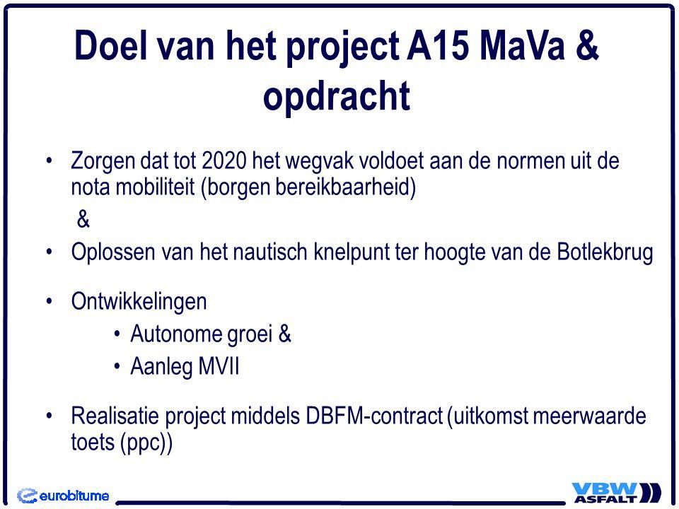 Doel van het project A15 MaVa & opdracht
