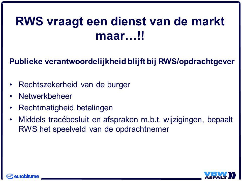 RWS vraagt een dienst van de markt maar…!!