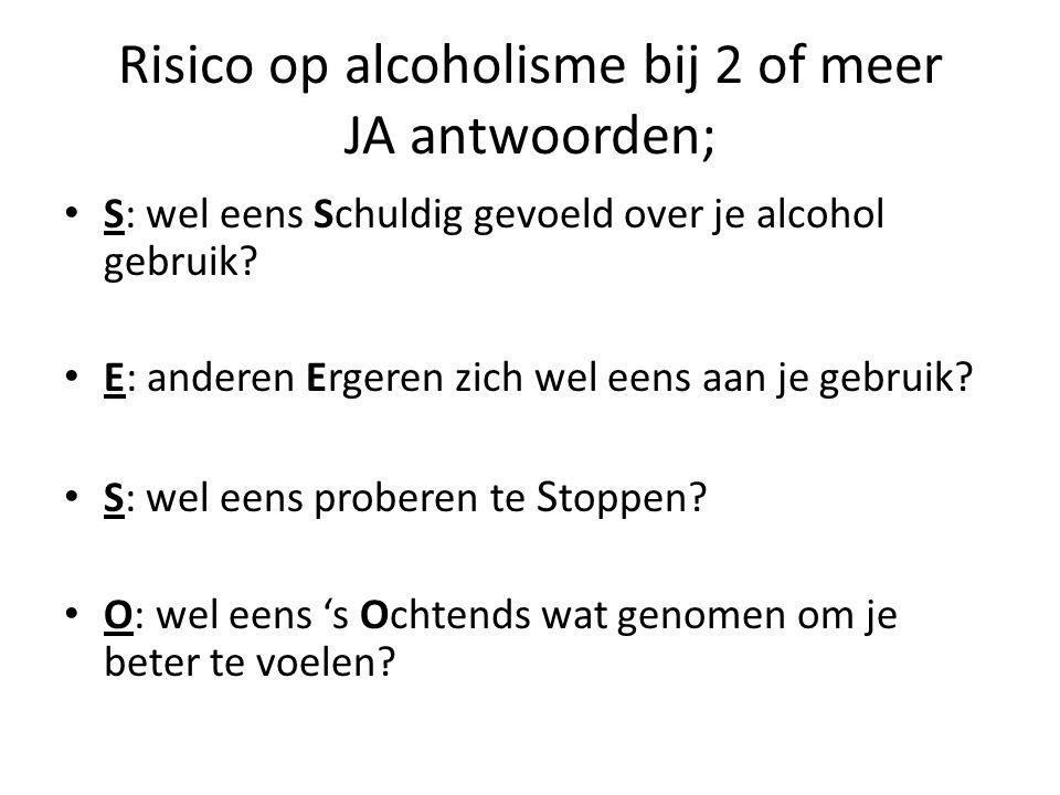 Risico op alcoholisme bij 2 of meer JA antwoorden;