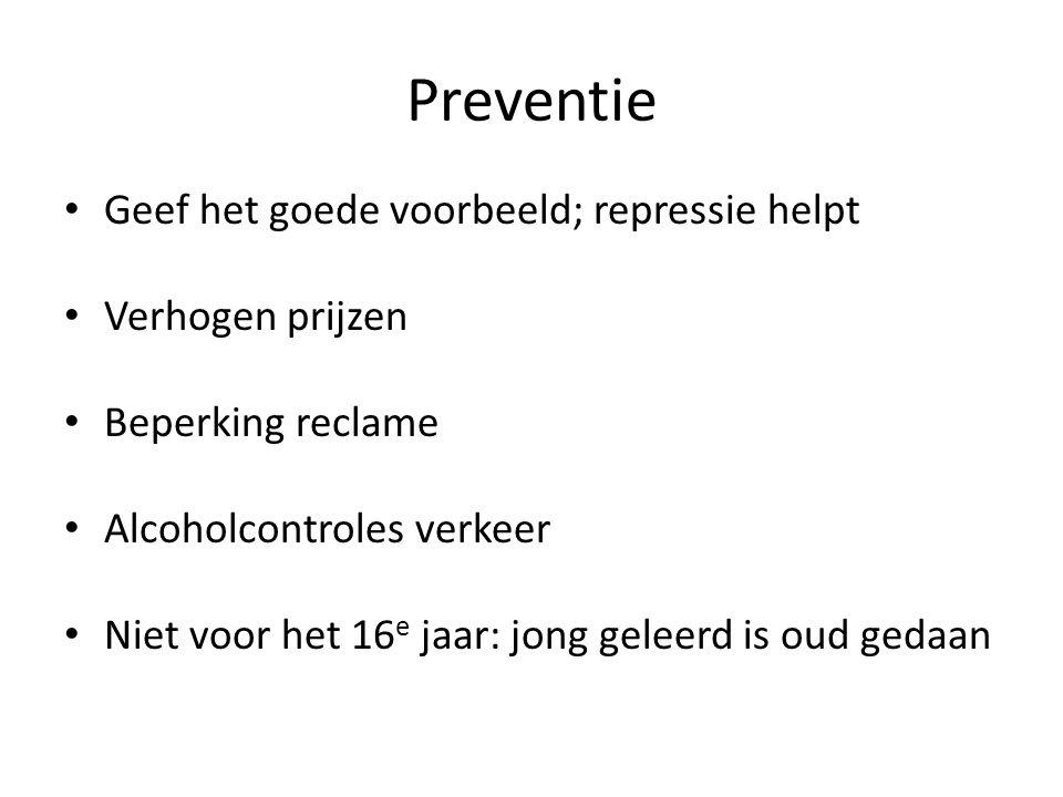 Preventie Geef het goede voorbeeld; repressie helpt Verhogen prijzen