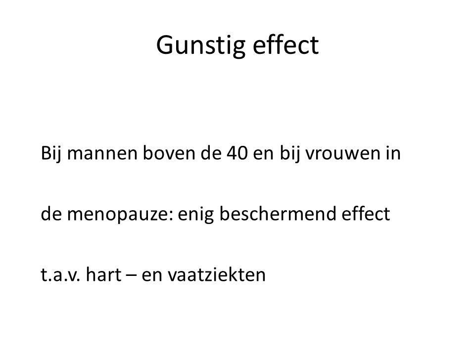 Gunstig effect Bij mannen boven de 40 en bij vrouwen in de menopauze: enig beschermend effect t.a.v.