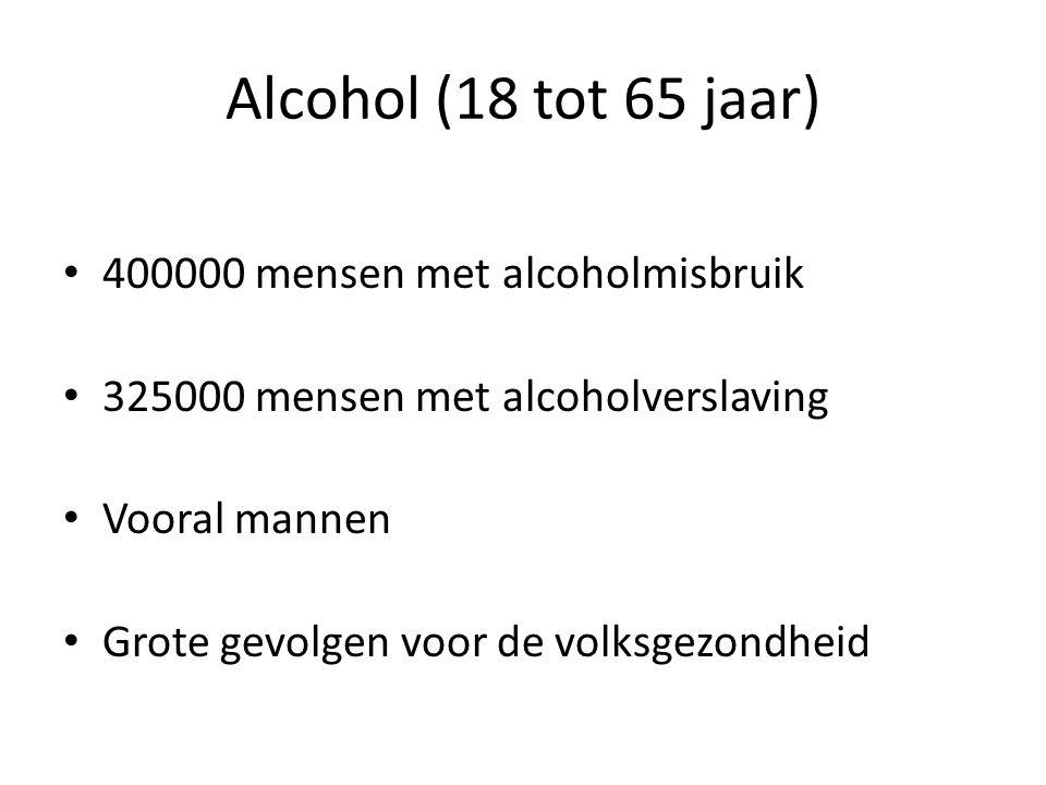 Alcohol (18 tot 65 jaar) 400000 mensen met alcoholmisbruik