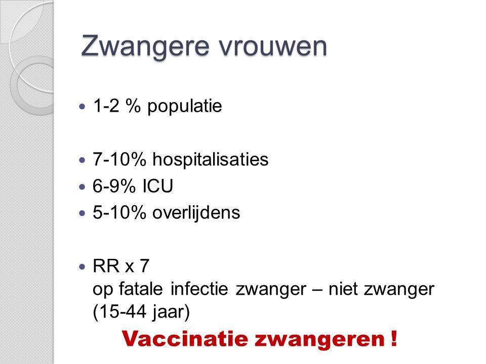 Zwangere vrouwen Vaccinatie zwangeren ! 1-2 % populatie