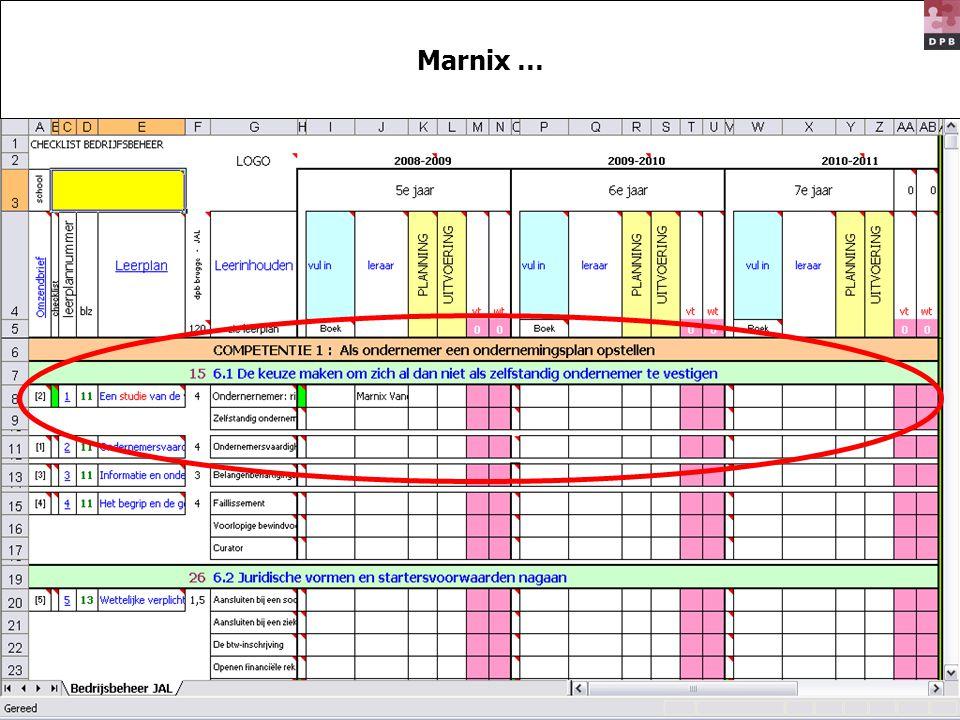 Marnix …