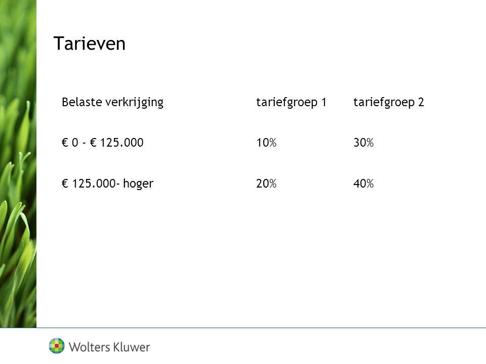 Tarieven Belaste verkrijging tariefgroep 1 tariefgroep 2