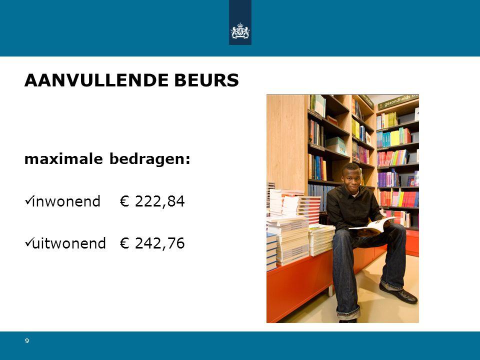 AANVULLENDE BEURS maximale bedragen: inwonend € 222,84