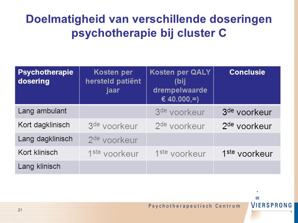 Doelmatigheid van verschillende doseringen psychotherapie bij cluster C