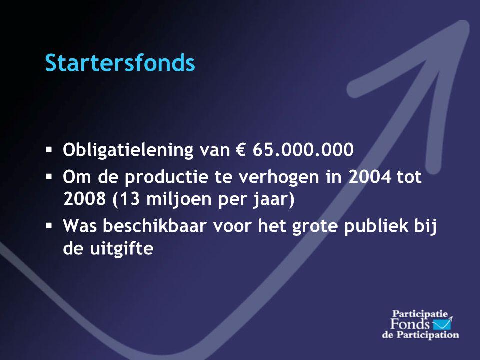 Startersfonds Obligatielening van € 65.000.000