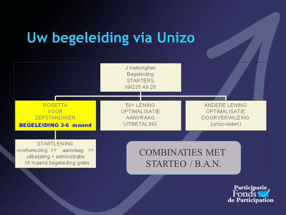 Uw begeleiding via Unizo