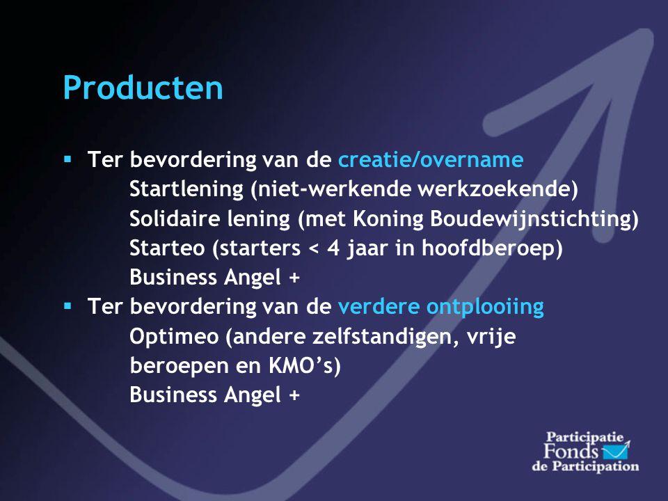 Producten Ter bevordering van de creatie/overname
