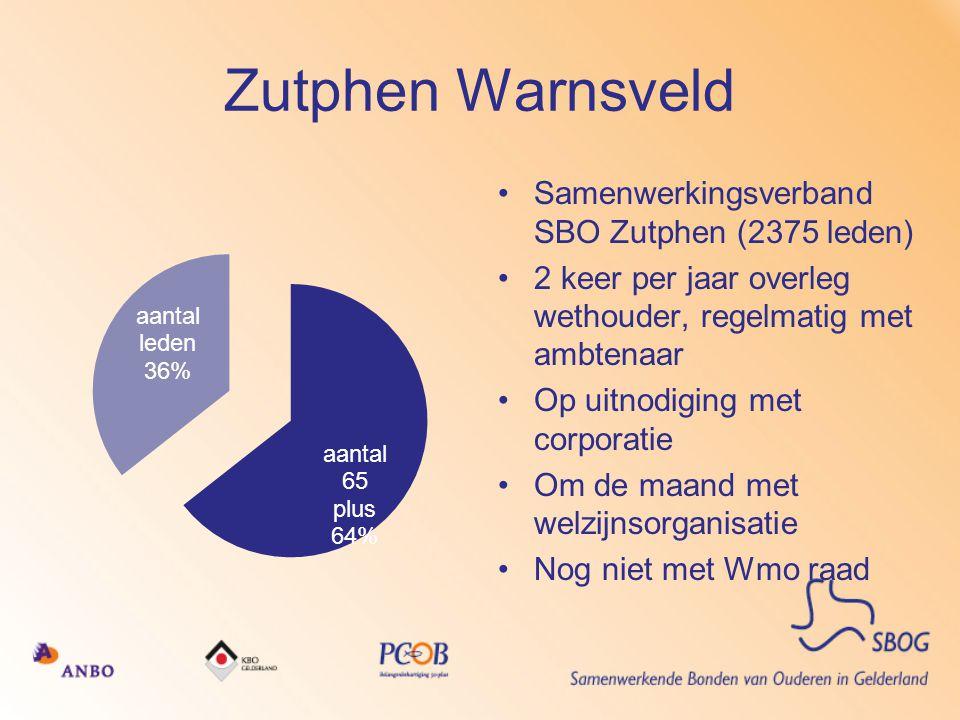 Zutphen Warnsveld Samenwerkingsverband SBO Zutphen (2375 leden)