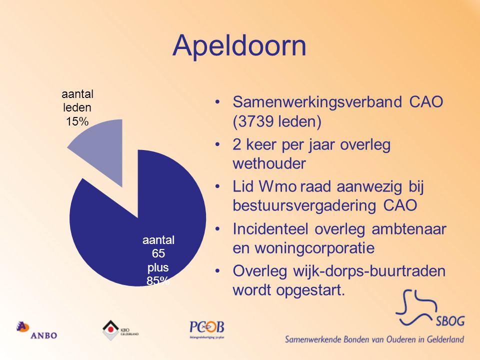 Apeldoorn Samenwerkingsverband CAO (3739 leden)