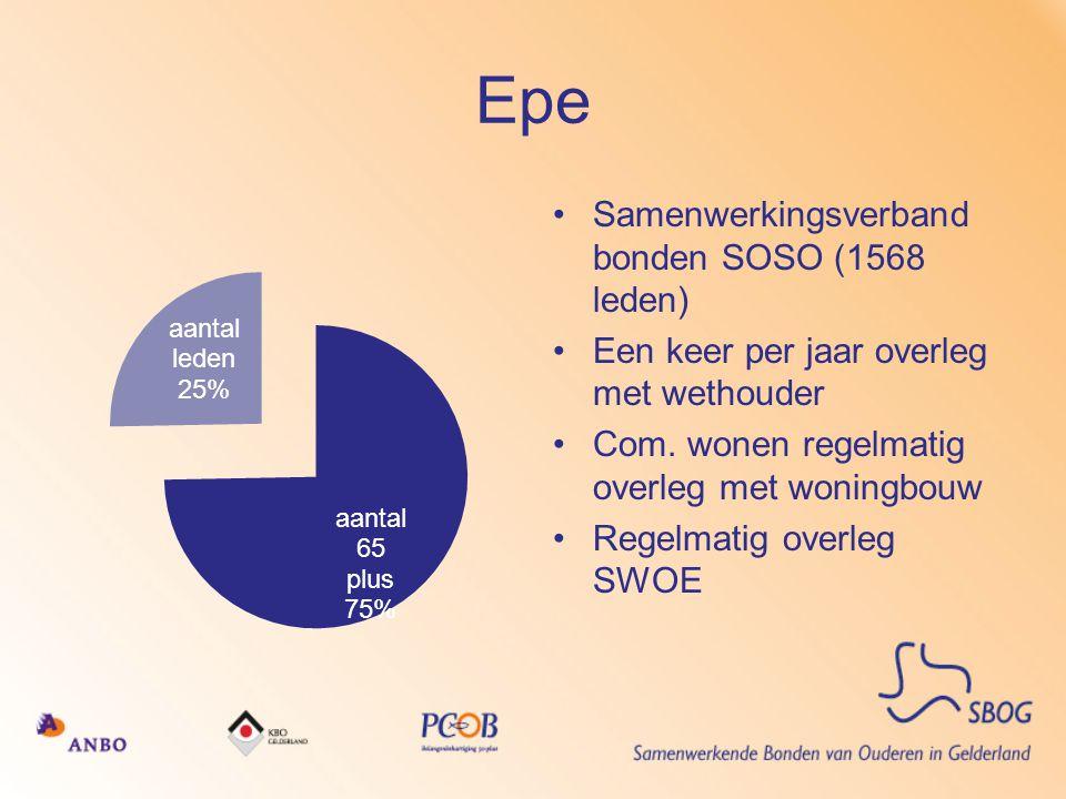 Epe Samenwerkingsverband bonden SOSO (1568 leden)