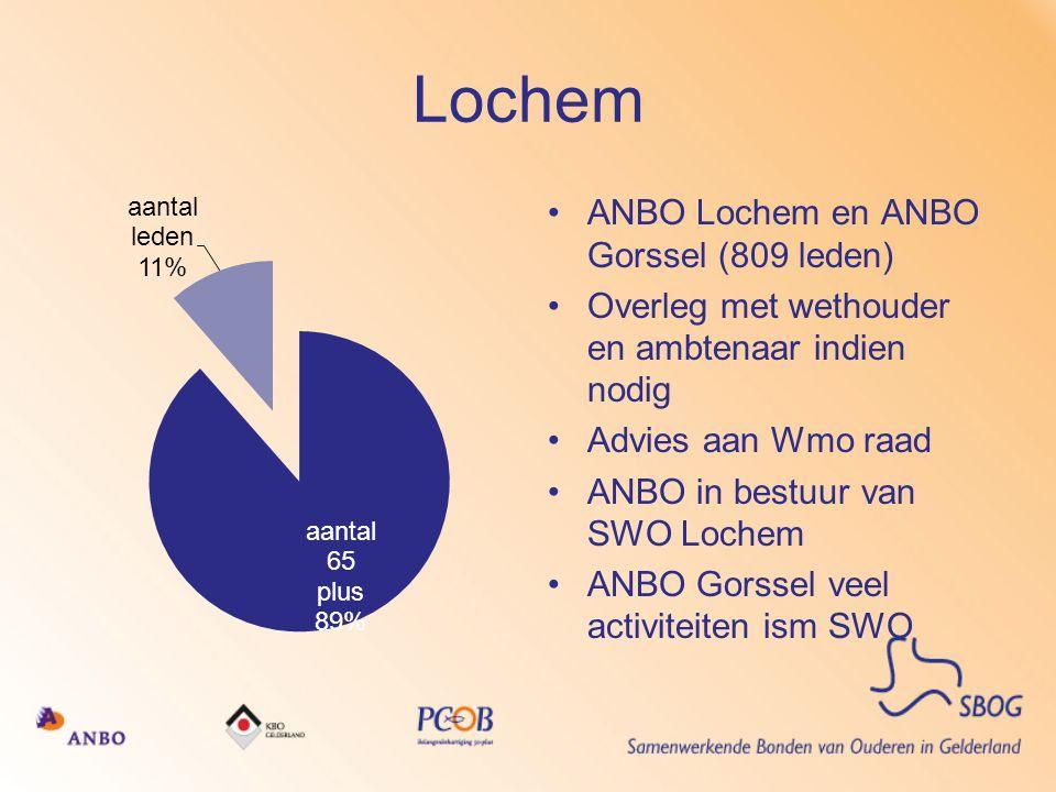 Lochem ANBO Lochem en ANBO Gorssel (809 leden)