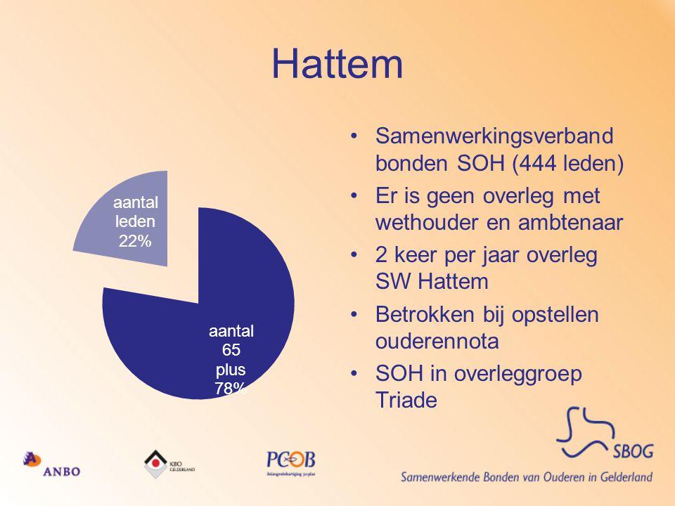 Hattem Samenwerkingsverband bonden SOH (444 leden)