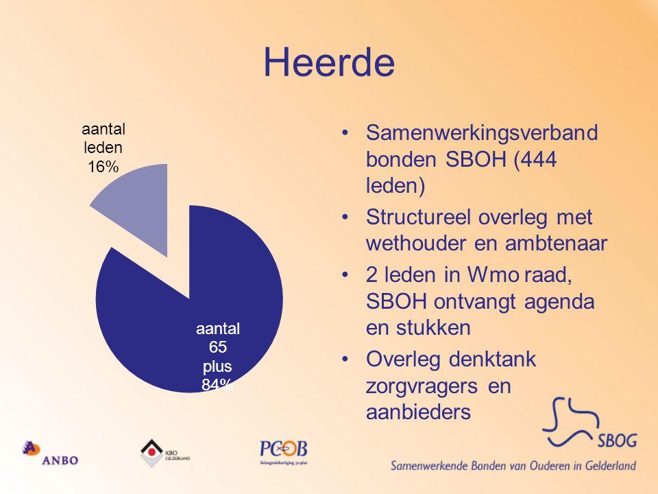 Heerde Samenwerkingsverband bonden SBOH (444 leden)
