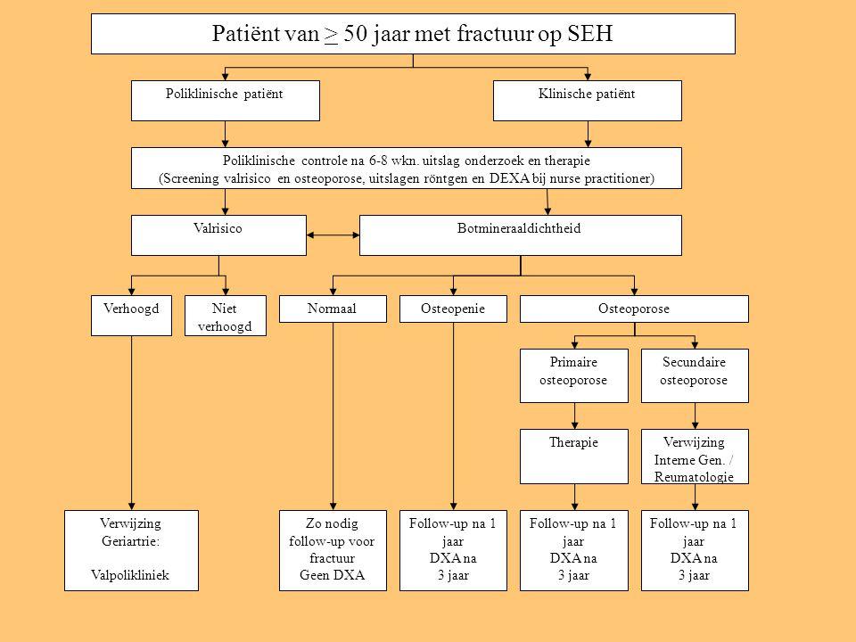 Patiënt van > 50 jaar met fractuur op SEH
