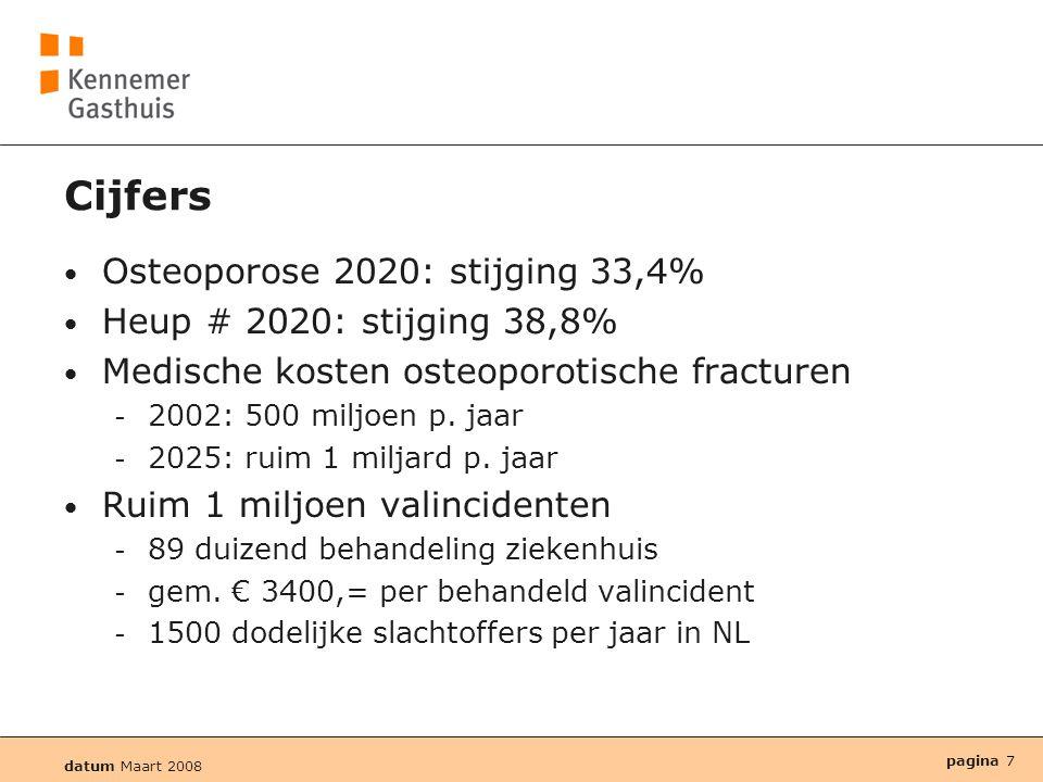 Cijfers Osteoporose 2020: stijging 33,4% Heup # 2020: stijging 38,8%