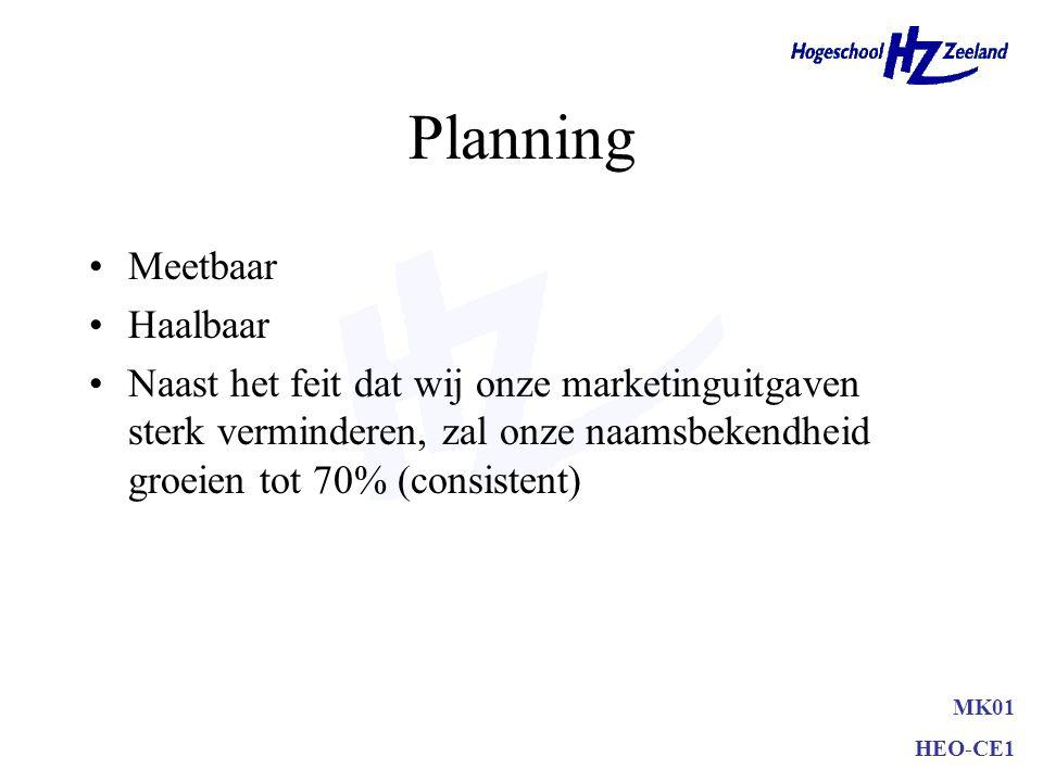 Planning Meetbaar Haalbaar