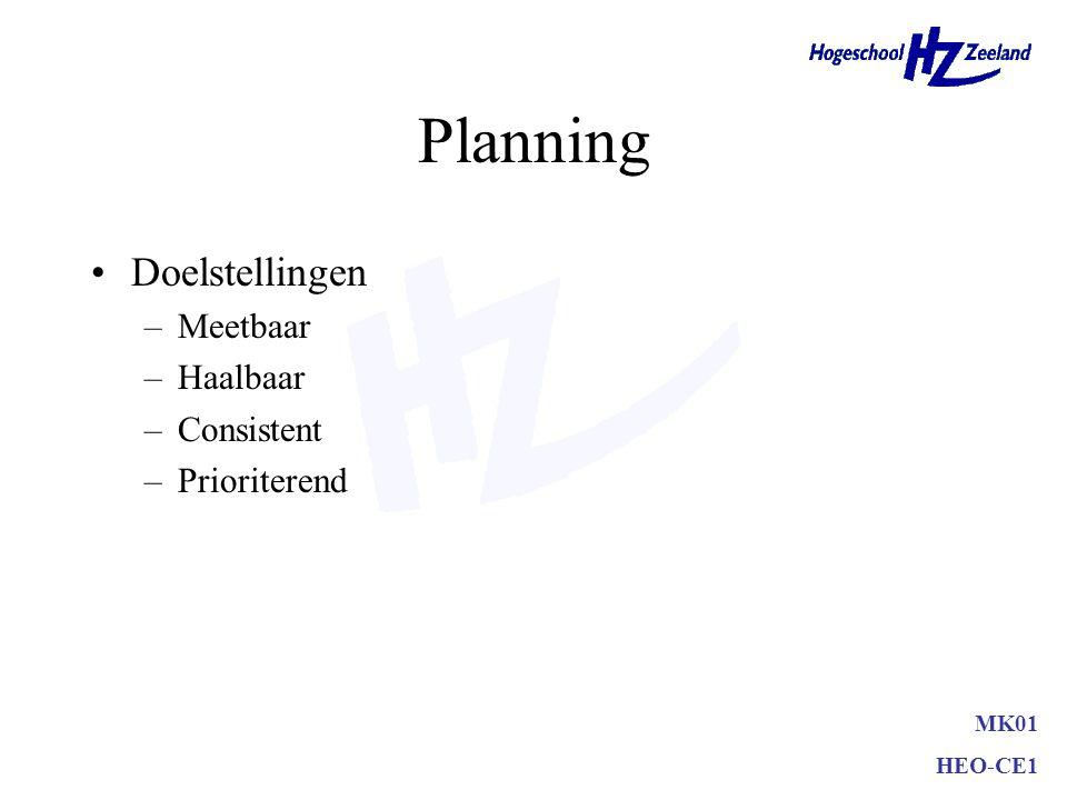Planning Doelstellingen Meetbaar Haalbaar Consistent Prioriterend MK01