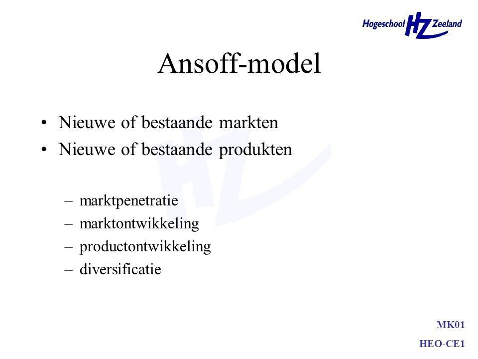 Ansoff-model Nieuwe of bestaande markten Nieuwe of bestaande produkten
