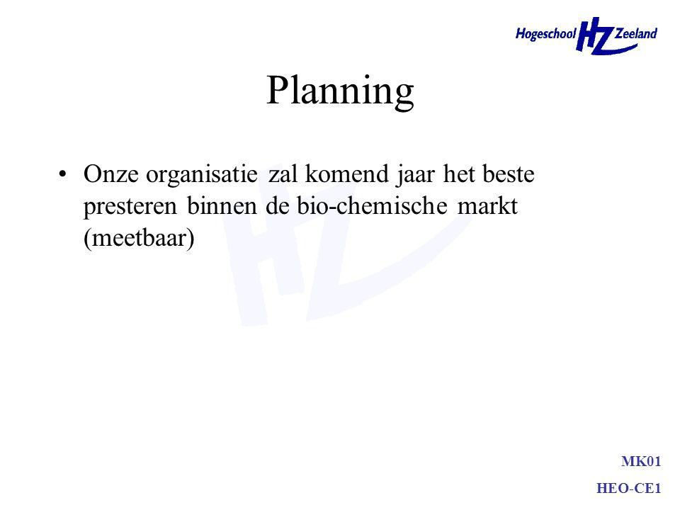 Planning Onze organisatie zal komend jaar het beste presteren binnen de bio-chemische markt (meetbaar)