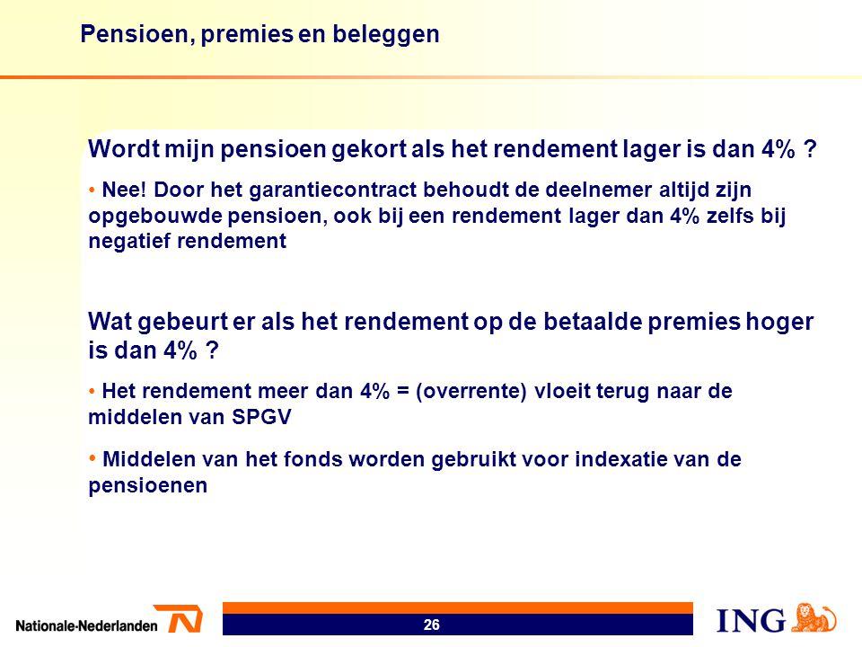Pensioen, premies en beleggen