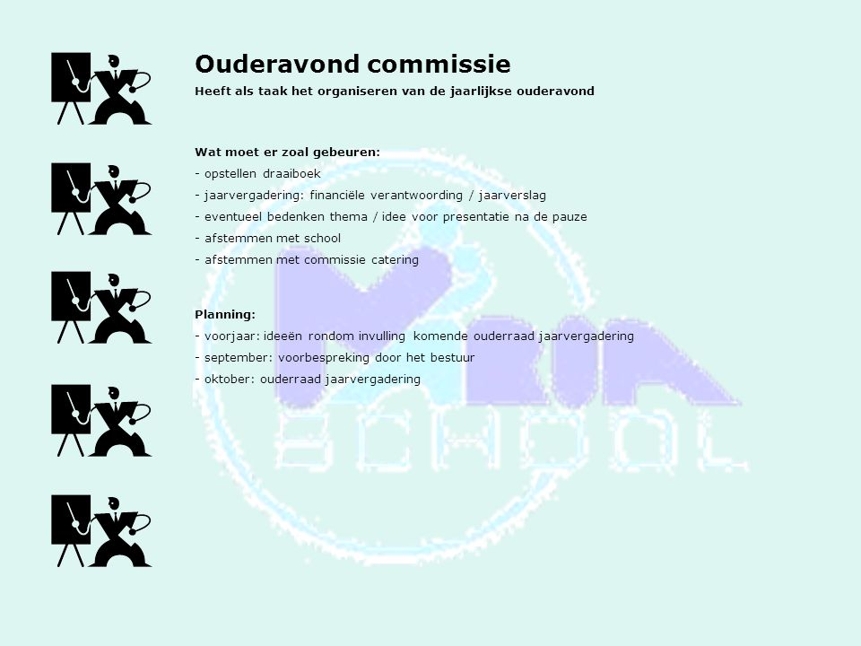Ouderavond commissie Heeft als taak het organiseren van de jaarlijkse ouderavond. Wat moet er zoal gebeuren: