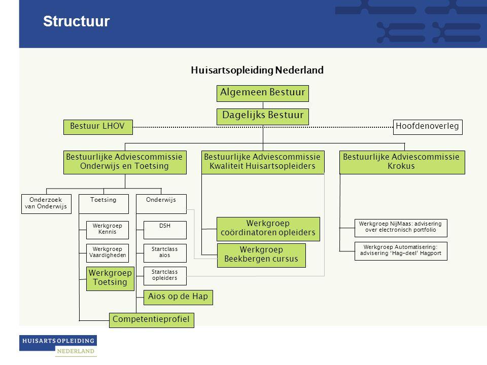Structuur Huisartsopleiding Nederland Algemeen Bestuur