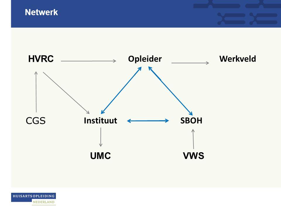 Netwerk HVRC Opleider Werkveld CGS Instituut SBOH UMC VWS