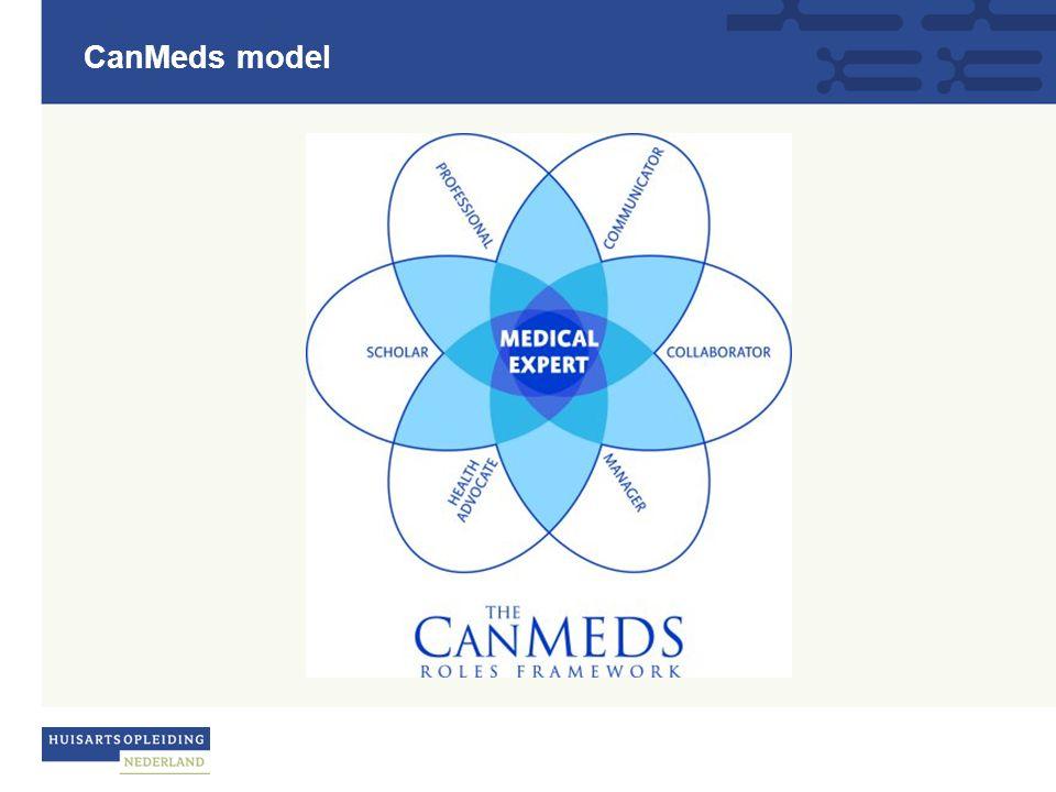 CanMeds model