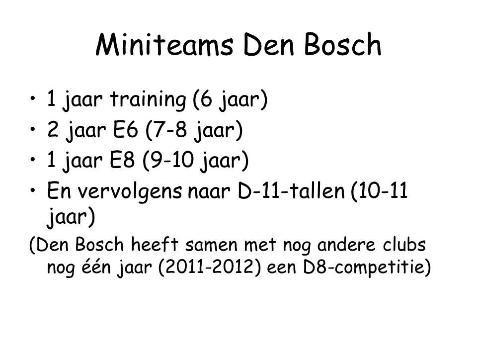 Miniteams Den Bosch 1 jaar training (6 jaar) 2 jaar E6 (7-8 jaar)