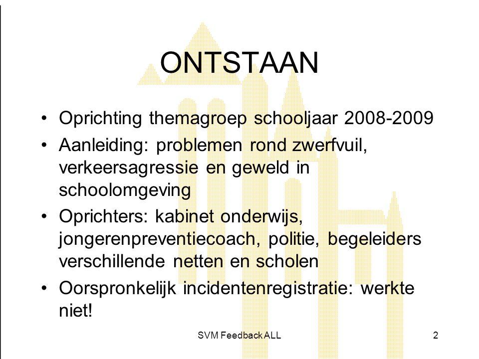 ONTSTAAN Oprichting themagroep schooljaar 2008-2009
